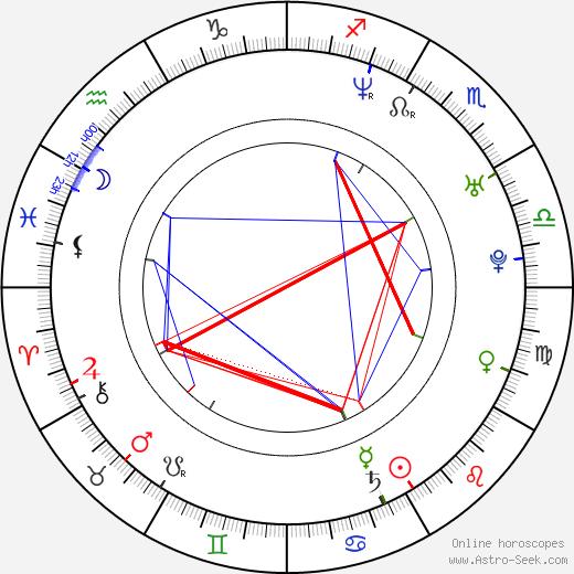 Mia Amber Davis astro natal birth chart, Mia Amber Davis horoscope, astrology