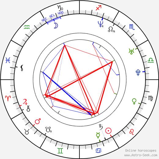 Nikki Boyer birth chart, Nikki Boyer astro natal horoscope, astrology