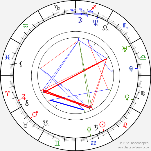 olivia de treville astro birth chart horoscope date of birth. Black Bedroom Furniture Sets. Home Design Ideas