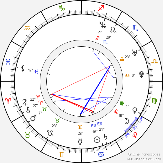 Ox birth chart, biography, wikipedia 2019, 2020