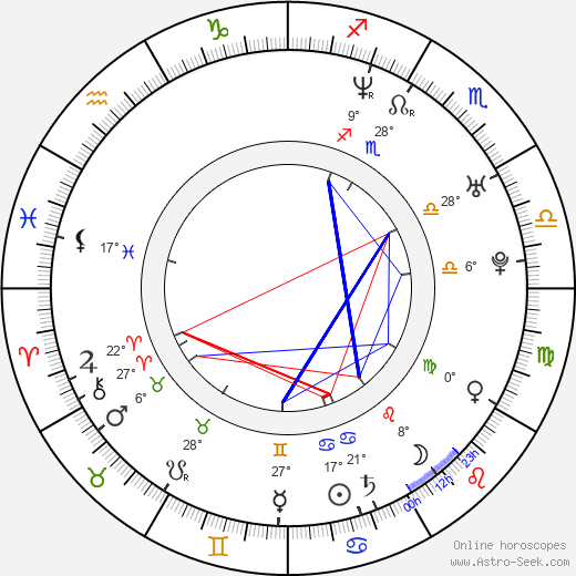 Paul Morrell birth chart, biography, wikipedia 2019, 2020