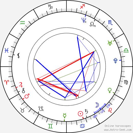Paul Morrell astro natal birth chart, Paul Morrell horoscope, astrology
