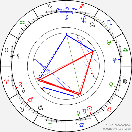 Ray Allen astro natal birth chart, Ray Allen horoscope, astrology