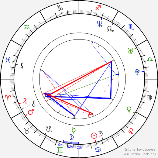 Robert Capelli Jr. astro natal birth chart, Robert Capelli Jr. horoscope, astrology