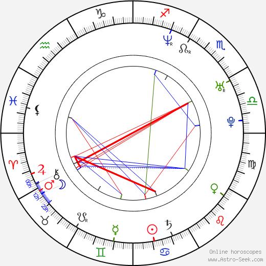 Райан Макпартлин Ryan McPartlin день рождения гороскоп, Ryan McPartlin Натальная карта онлайн