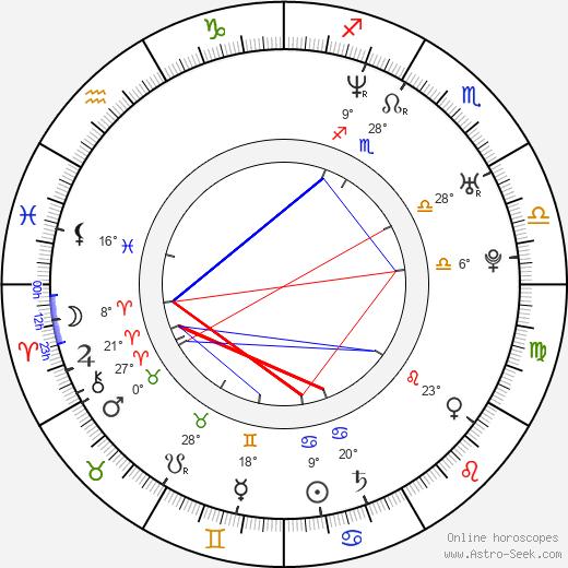 Sufjan Stevens birth chart, biography, wikipedia 2019, 2020