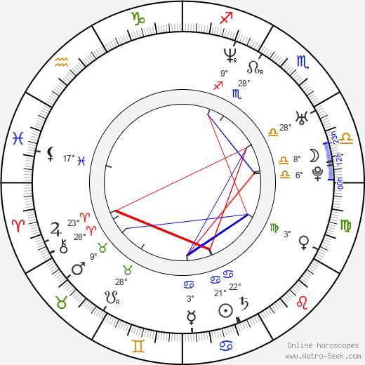 Taboo birth chart, biography, wikipedia 2018, 2019