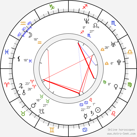 Torrie Wilson birth chart, biography, wikipedia 2018, 2019