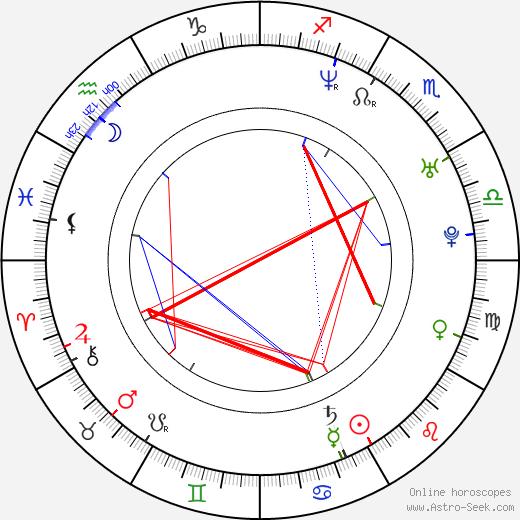 Torrie Wilson astro natal birth chart, Torrie Wilson horoscope, astrology