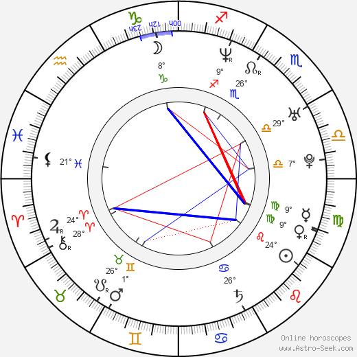 Andre Relis birth chart, biography, wikipedia 2020, 2021