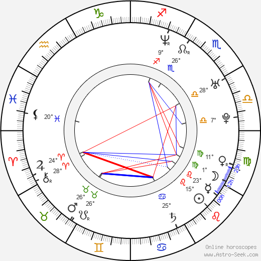 Ben Bailey birth chart, biography, wikipedia 2017, 2018