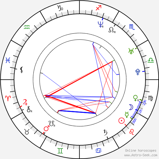 Ben Bailey astro natal birth chart, Ben Bailey horoscope, astrology