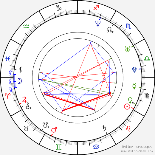 Bonnie Root tema natale, oroscopo, Bonnie Root oroscopi gratuiti, astrologia