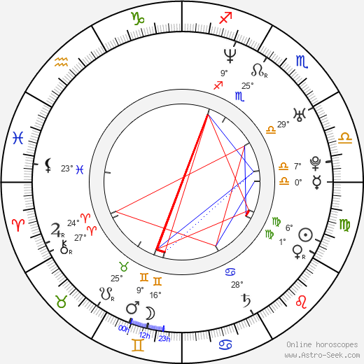Drew Richards birth chart, biography, wikipedia 2020, 2021