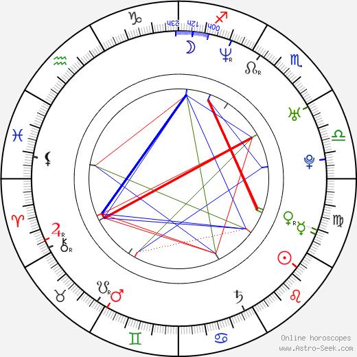 George Stults tema natale, oroscopo, George Stults oroscopi gratuiti, astrologia