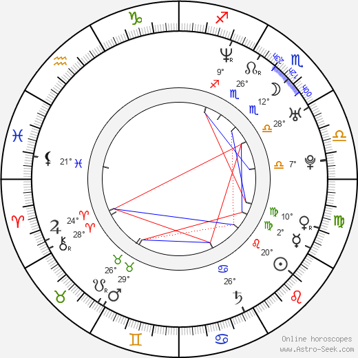 Gio van Oli birth chart, biography, wikipedia 2019, 2020