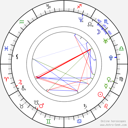 Gio van Oli astro natal birth chart, Gio van Oli horoscope, astrology