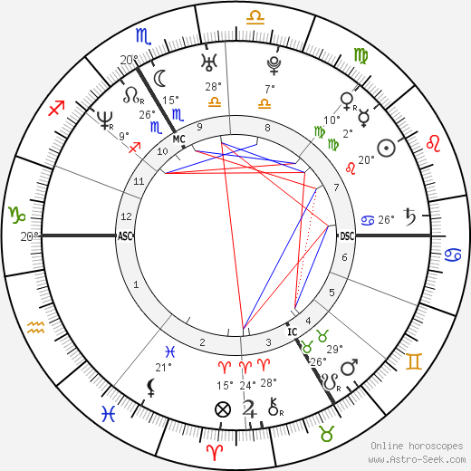 Gwenhaelle Le Gouariguer birth chart, biography, wikipedia 2019, 2020