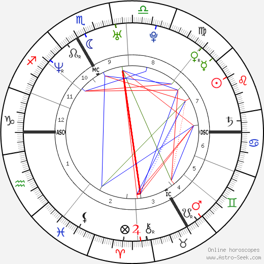 Gwenhaelle Le Gouariguer astro natal birth chart, Gwenhaelle Le Gouariguer horoscope, astrology