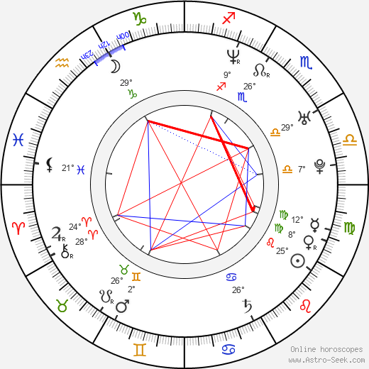 Holly Eglington birth chart, biography, wikipedia 2018, 2019
