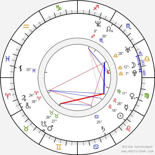 Ilya Khrzhanovskiy birth chart, biography, wikipedia 2019, 2020
