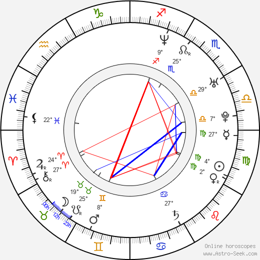 Jade Raymond birth chart, biography, wikipedia 2020, 2021