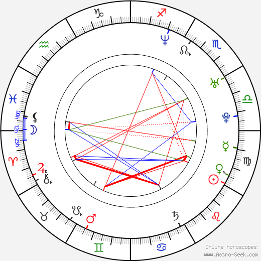Джеймс Д'Арси James D'Arcy день рождения гороскоп, James D'Arcy Натальная карта онлайн