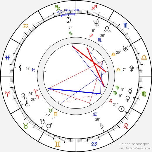 Jessi Klein birth chart, biography, wikipedia 2020, 2021