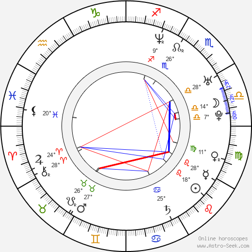 Kishô Taniyama birth chart, biography, wikipedia 2019, 2020