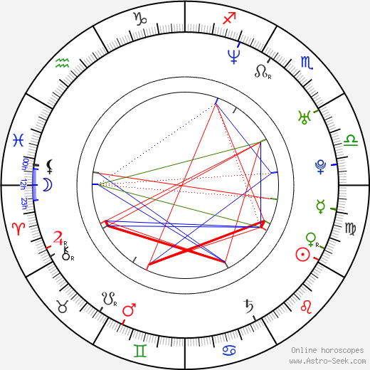 Kwesi Ameyaw birth chart, Kwesi Ameyaw astro natal horoscope, astrology