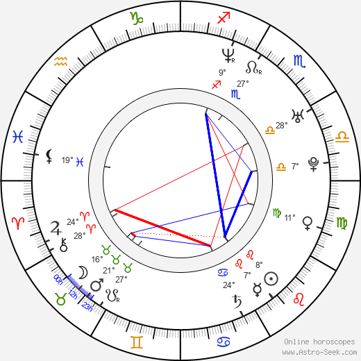 Kwok-Kwan Chan birth chart, biography, wikipedia 2018, 2019