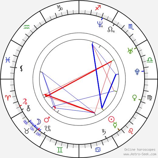Kwok-Kwan Chan astro natal birth chart, Kwok-Kwan Chan horoscope, astrology