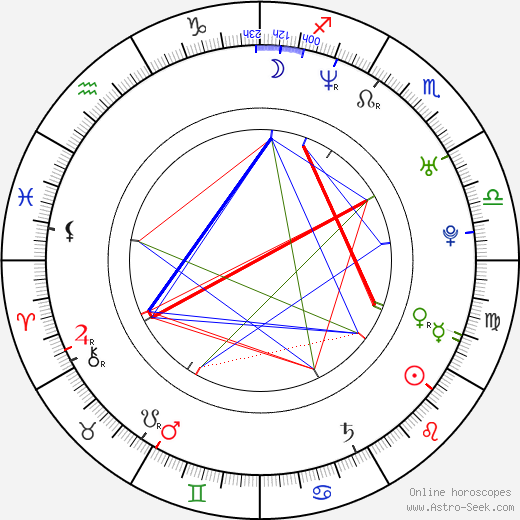 Lori Rom birth chart, Lori Rom astro natal horoscope, astrology