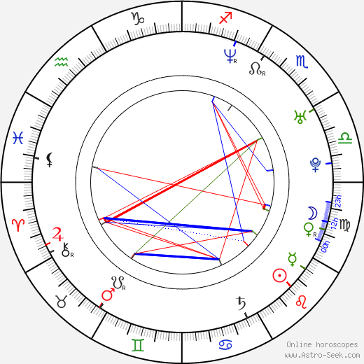 Marek Veselický birth chart, Marek Veselický astro natal horoscope, astrology