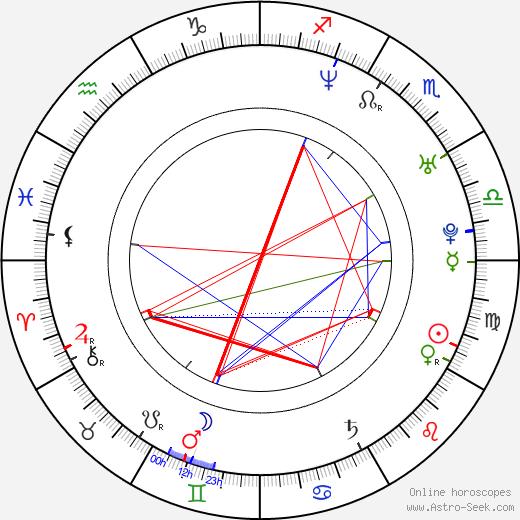 Marina Anissina tema natale, oroscopo, Marina Anissina oroscopi gratuiti, astrologia
