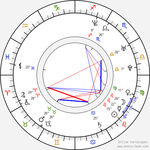 Matt Shakman birth chart, biography, wikipedia 2018, 2019