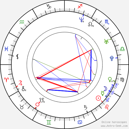 Matt Shakman astro natal birth chart, Matt Shakman horoscope, astrology