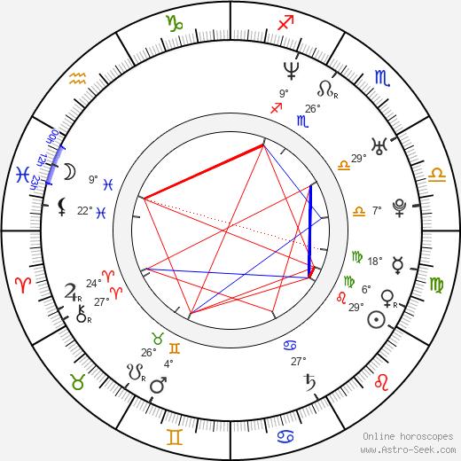 Michael Gio Ferrigno birth chart, biography, wikipedia 2020, 2021