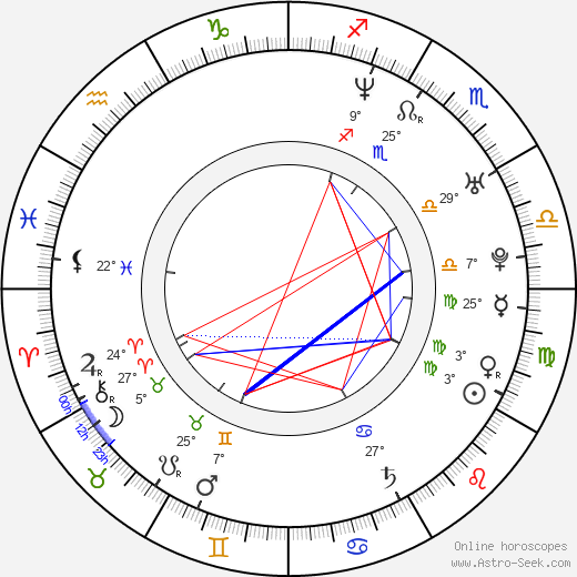 Nataša Tapušković birth chart, biography, wikipedia 2019, 2020