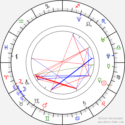 Nataša Tapušković tema natale, oroscopo, Nataša Tapušković oroscopi gratuiti, astrologia
