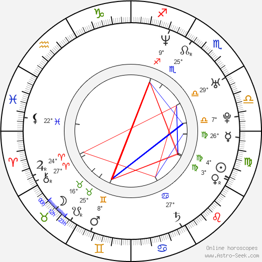 Nick Tarabay birth chart, biography, wikipedia 2020, 2021