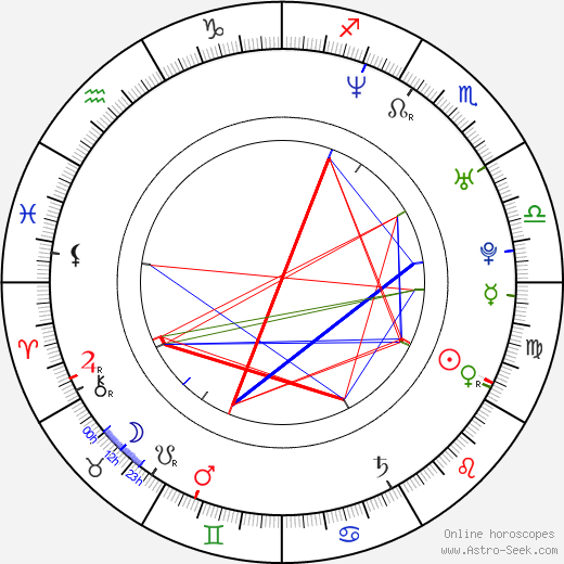 Nick Tarabay birth chart, Nick Tarabay astro natal horoscope, astrology