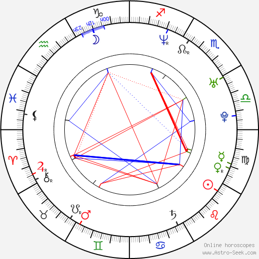 Paul Spicer birth chart, Paul Spicer astro natal horoscope, astrology