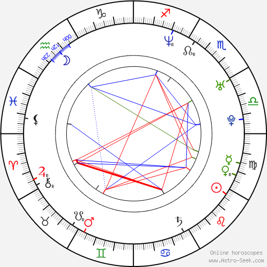 Rob Beckley birth chart, Rob Beckley astro natal horoscope, astrology