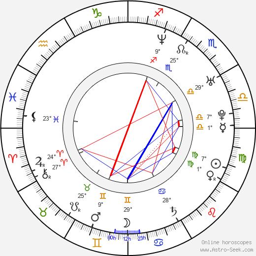 Sara Ramirez birth chart, biography, wikipedia 2019, 2020