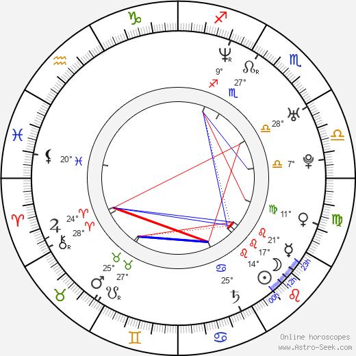 Shane Dax Taylor birth chart, biography, wikipedia 2019, 2020