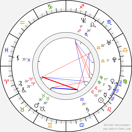 Taryll Adren Jackson birth chart, biography, wikipedia 2020, 2021