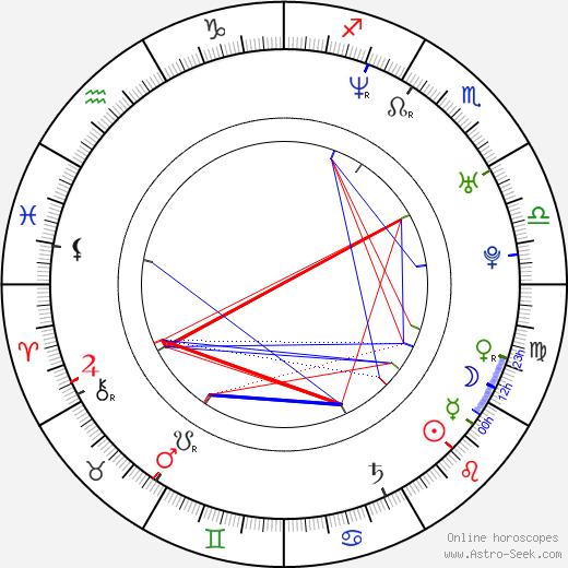 Taryll Adren Jackson birth chart, Taryll Adren Jackson astro natal horoscope, astrology