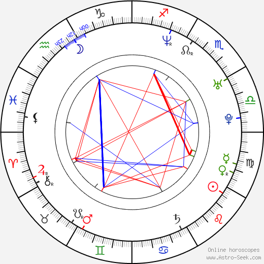 Tracie Thoms astro natal birth chart, Tracie Thoms horoscope, astrology