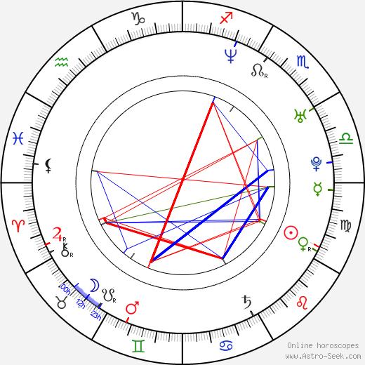 Trey Haley tema natale, oroscopo, Trey Haley oroscopi gratuiti, astrologia
